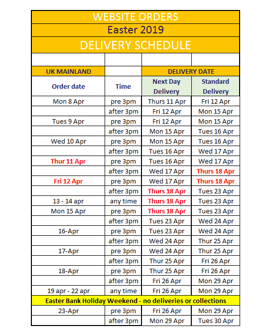 Easter_Delivery